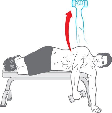 Horizontalni lateralni dvig