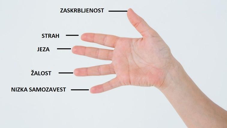 3-minutni trik s prsti, ki odpravi jezo, žalost in živčnost (foto: Profimedia)